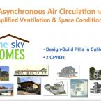 Asynchronous Air Circulation - IPHC 2015